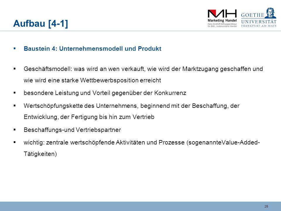 Aufbau [4-1] Baustein 4: Unternehmensmodell und Produkt